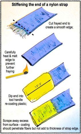 illust-nylon-strap-edge-repair