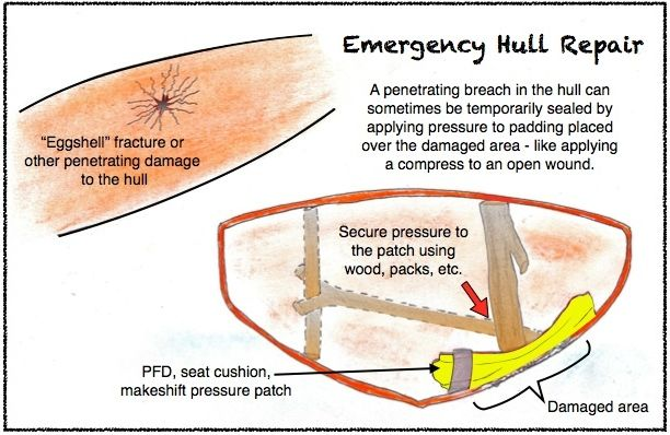 PADDLING.COM17-EMERCENCY HULL REPAIR