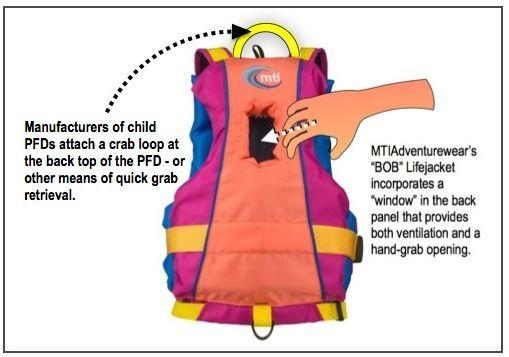 ILLUST-CHILDRENS VESTS