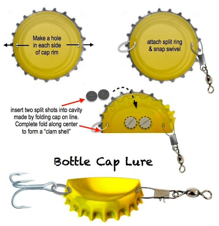 ILLUST-FISH LURE-BOTTLE CAP