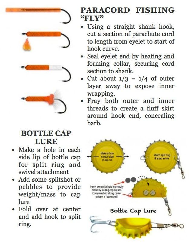 ILLUST-FISH LURE-FLY-BOTTLE CAP