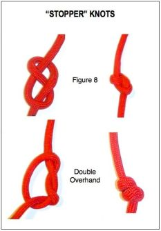 KAYAK-STOPPER KNOTS