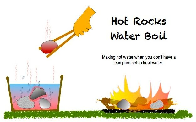 SURV-BOILING WATER WITH HOT ROCKS