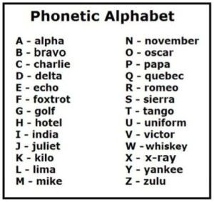 SURV-PHONETIC-ALPHABET