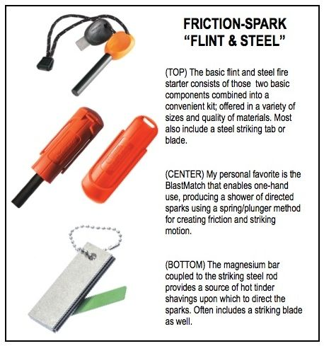 midwest outdoors18-august-firestarters