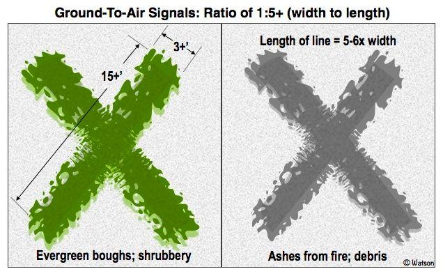 ILLUST-GROUND TO AIR SIGNAL SIZE