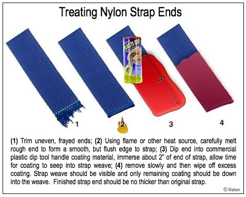 ILLUST-NYLON STRAP END REPAIR
