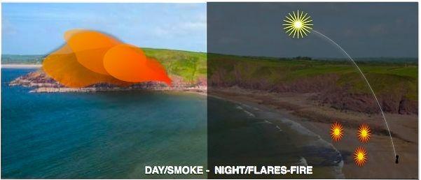 ILLUST-SIGNALS-DAY VS. NIGHT