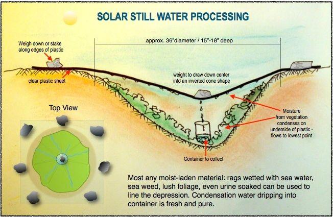 ILLUST-SOLAR STILL