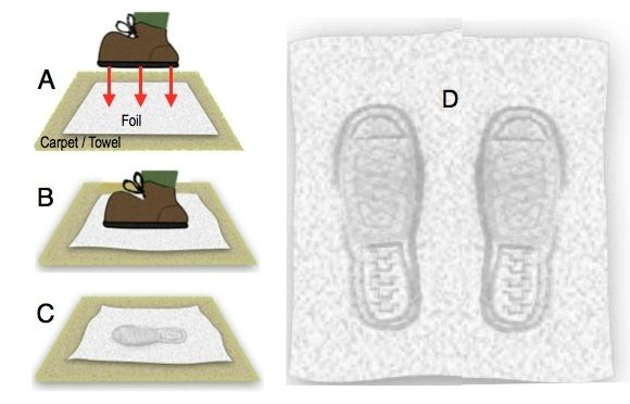 SURV-FOOT TRACK FOIL IMPRESSION