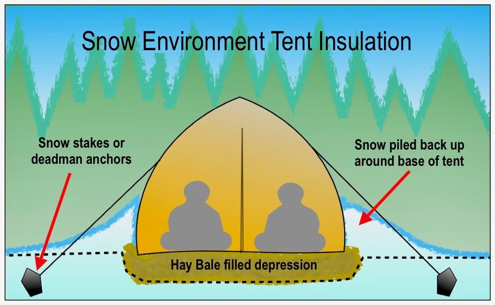 mn-trails20-winter-illust-winter-tent-in-snow